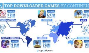 juegos movil continente